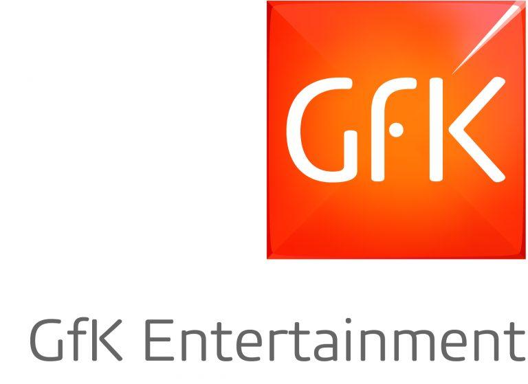 GfK Games-Charts: Wer ist der neue Spitzenreiter auf der Xbox One?