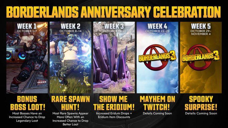 Borderlands 3: Die Jubiläumfeier geht in die dritte Woche – Zeig mir das Eridium!