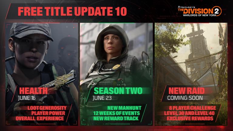 Tom Clancy's The Division 2: Update am 16. Juni bringt zahlreiche Verbesserungen und Fixes + Screens
