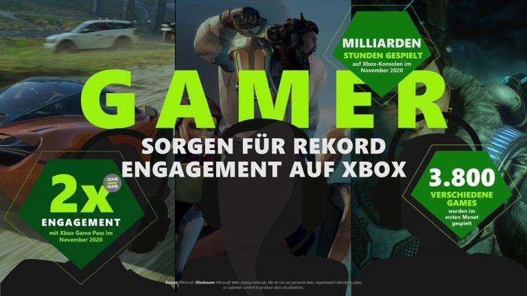 Xbox 2021: Cloud Gaming auf PC und iOS und weitere News